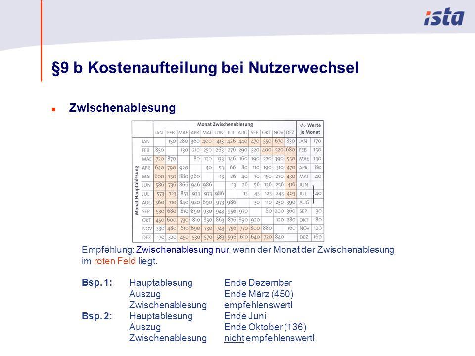 §9 b Kostenaufteilung bei Nutzerwechsel
