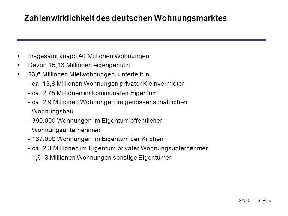 Zahlenwirklichkeit des deutschen Wohnungsmarktes