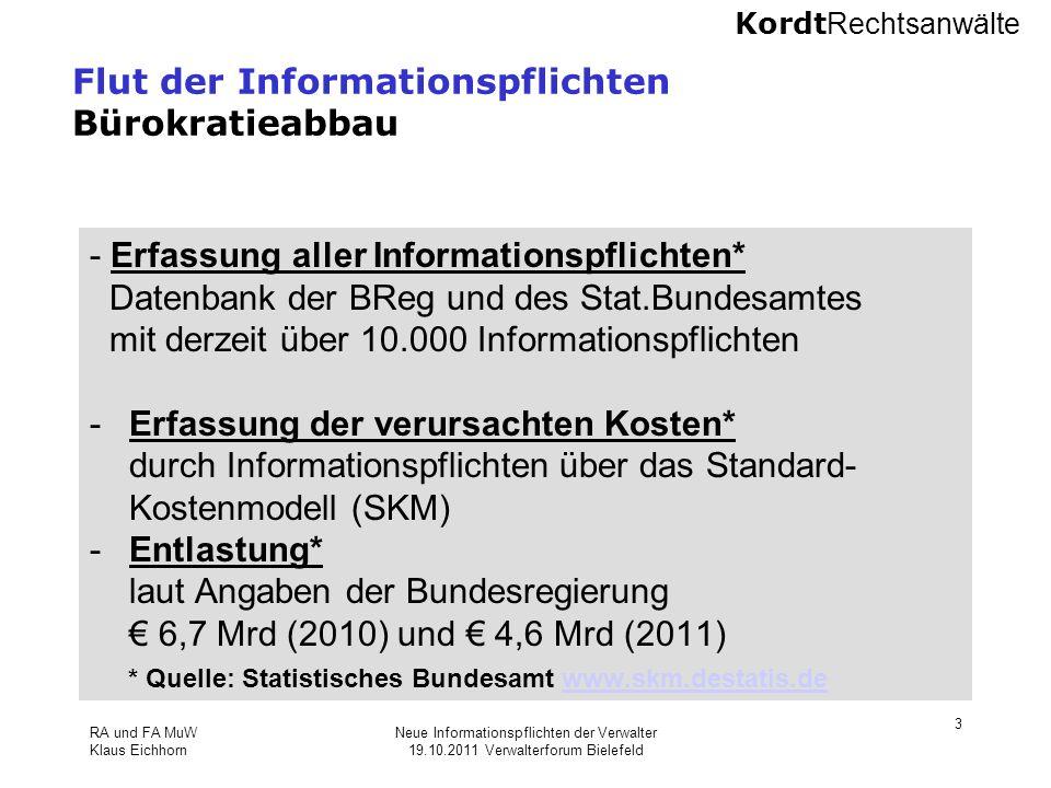 Flut der Informationspflichten Bürokratieabbau