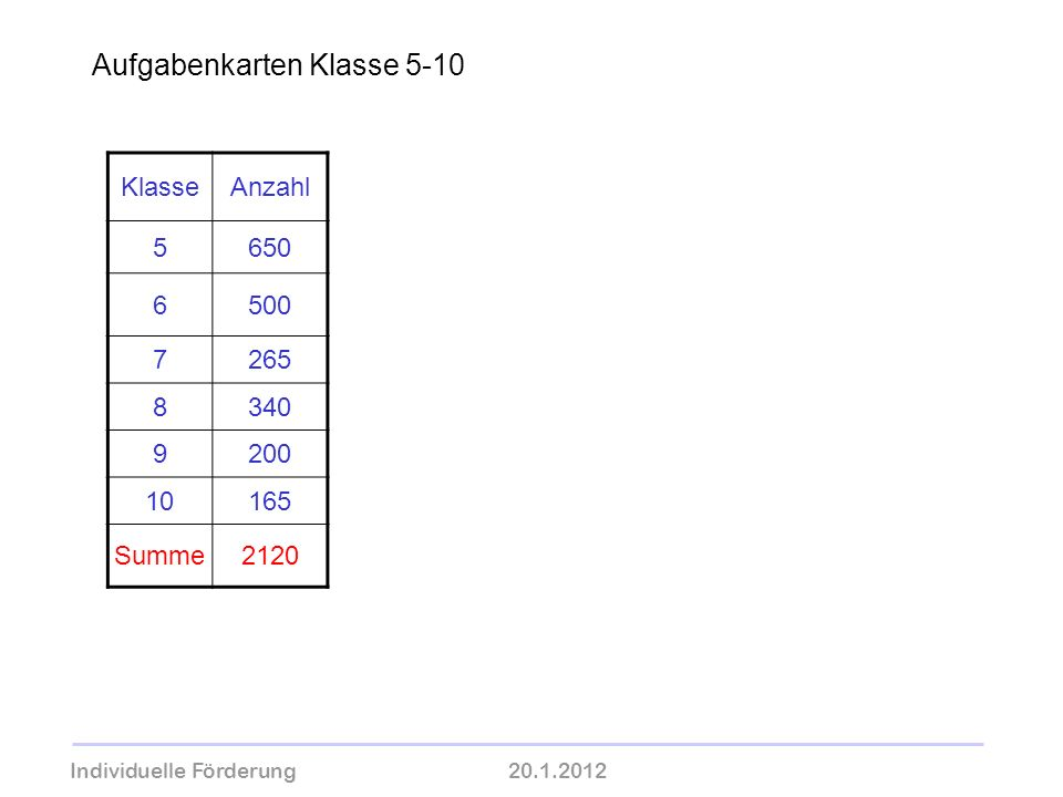 Aufgabenkarten Klasse 5-10
