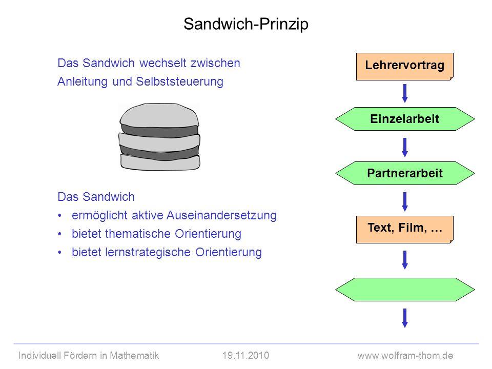 Sandwich-Prinzip Das Sandwich wechselt zwischen Anleitung und Selbststeuerung. Lehrervortrag. Einzelarbeit.