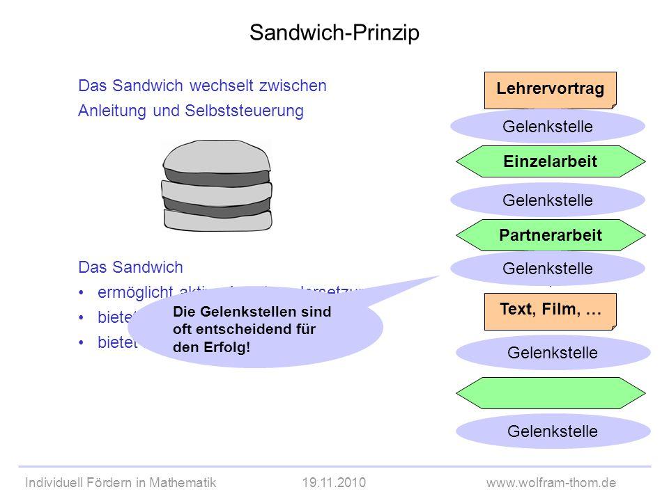 Sandwich-Prinzip Das Sandwich wechselt zwischen Anleitung und Selbststeuerung. Lehrervortrag. Gelenkstelle.