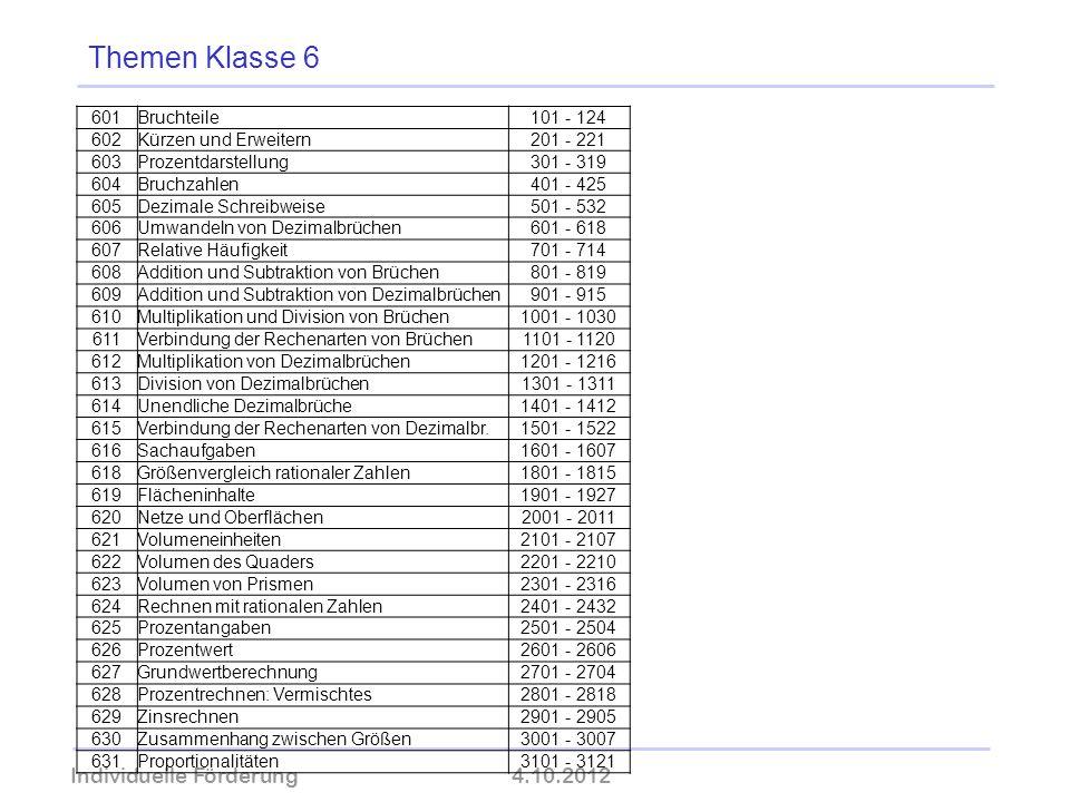 Themen Klasse 6 Individuelle Förderung 4.10.2012 wolfram-thom.de 601