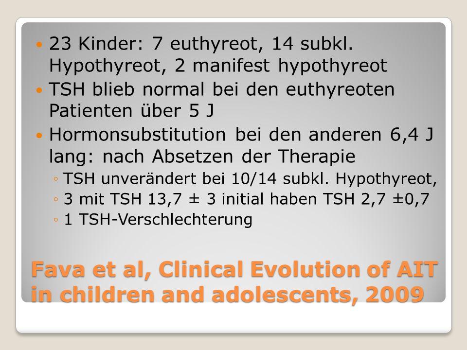 23 Kinder: 7 euthyreot, 14 subkl. Hypothyreot, 2 manifest hypothyreot