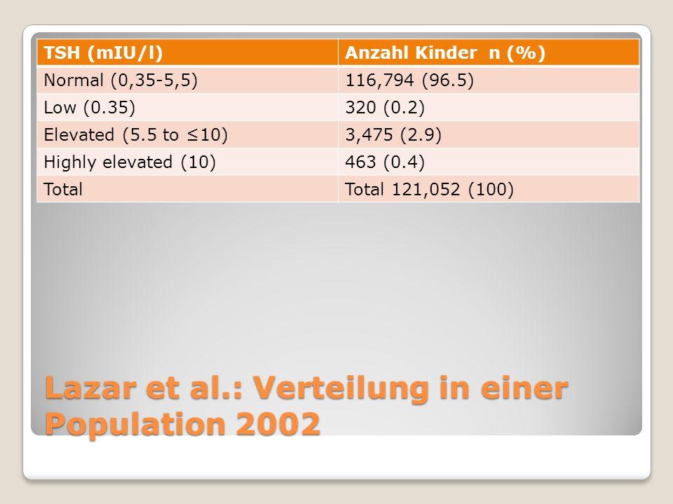 Lazar et al.: Verteilung in einer Population 2002