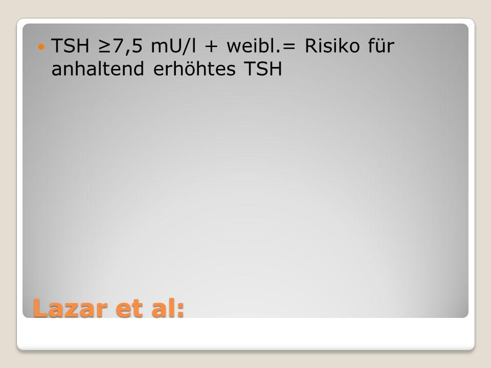 TSH ≥7,5 mU/l + weibl.= Risiko für anhaltend erhöhtes TSH