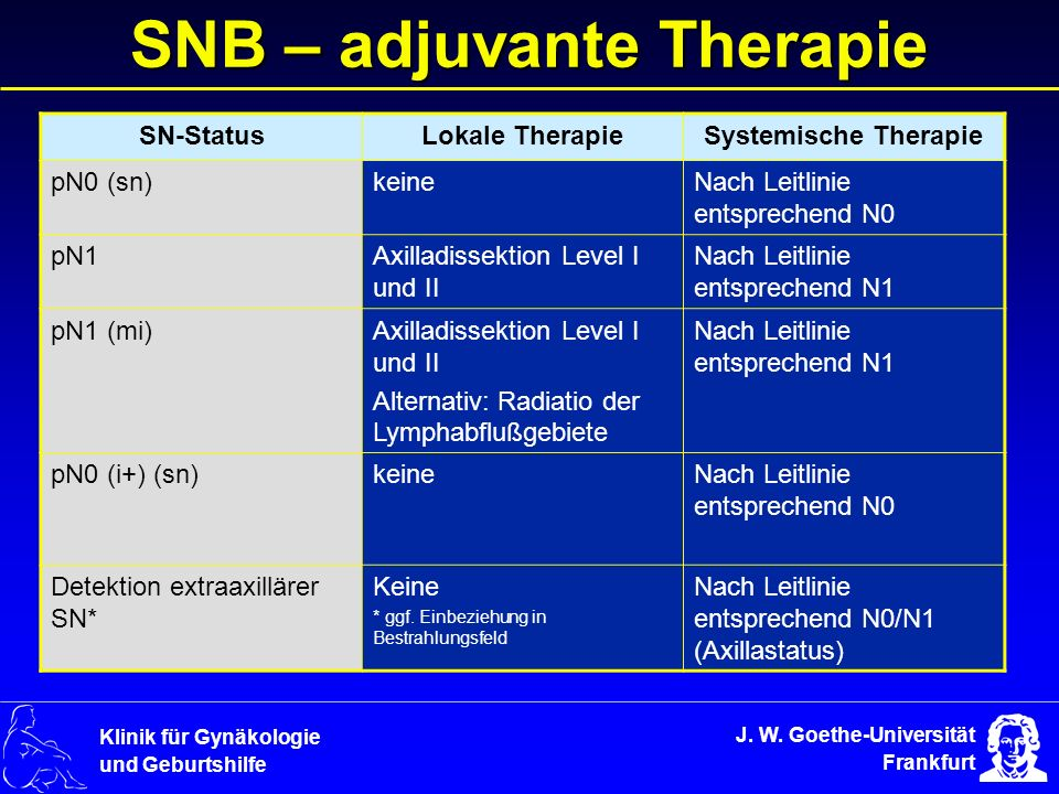 SNB – adjuvante Therapie
