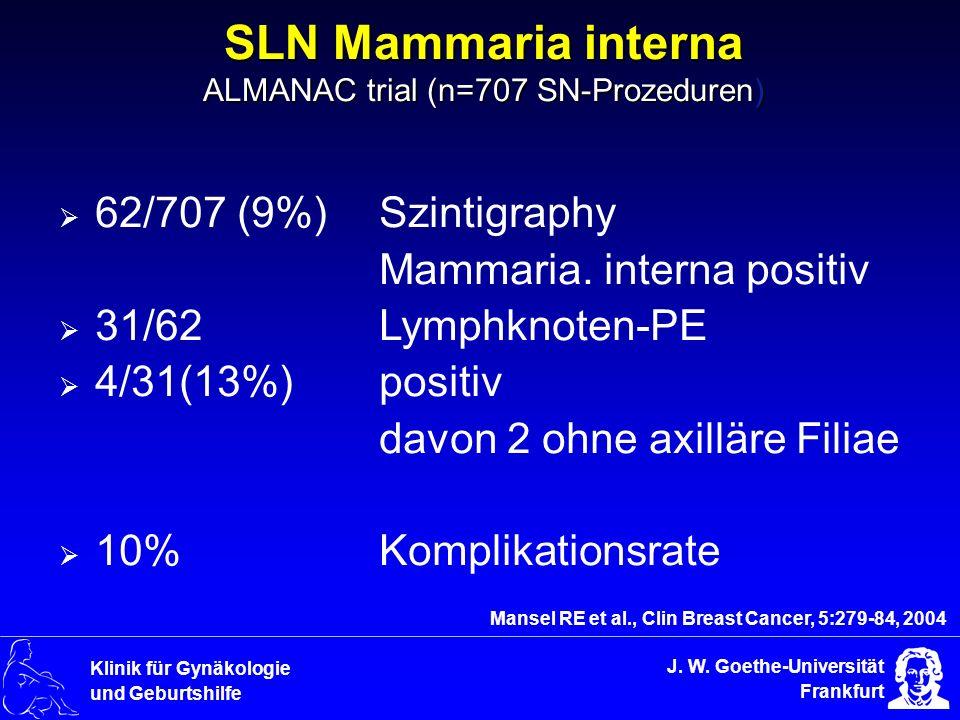 SLN Mammaria interna ALMANAC trial (n=707 SN-Prozeduren)