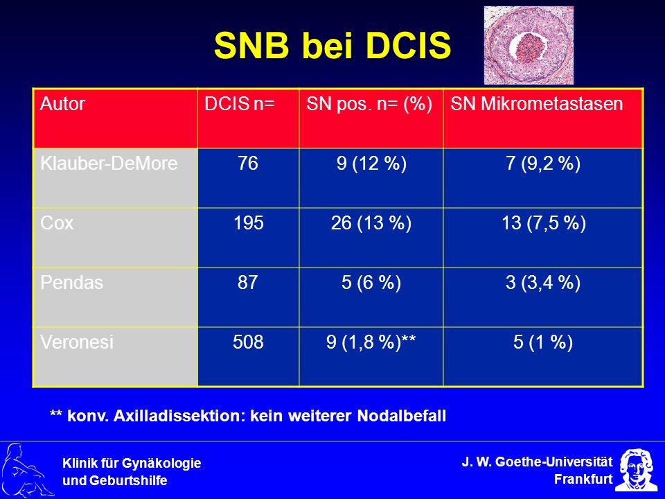 SNB bei DCIS Autor DCIS n= SN pos. n= (%) SN Mikrometastasen
