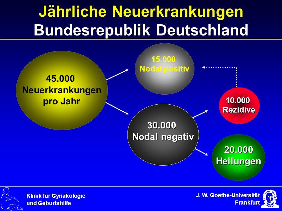Jährliche Neuerkrankungen Bundesrepublik Deutschland