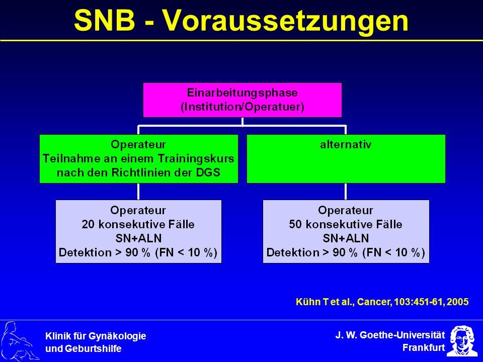 SNB - Voraussetzungen Kühn T et al., Cancer, 103:451-61, 2005