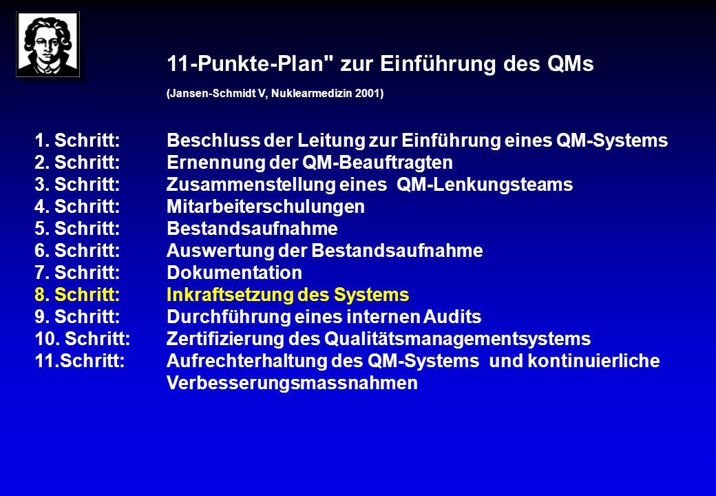 11-Punkte-Plan zur Einführung des QMs