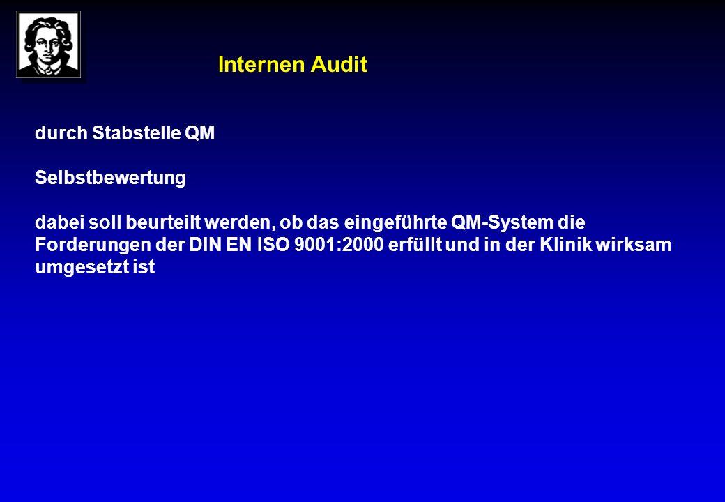 Internen Audit durch Stabstelle QM Selbstbewertung