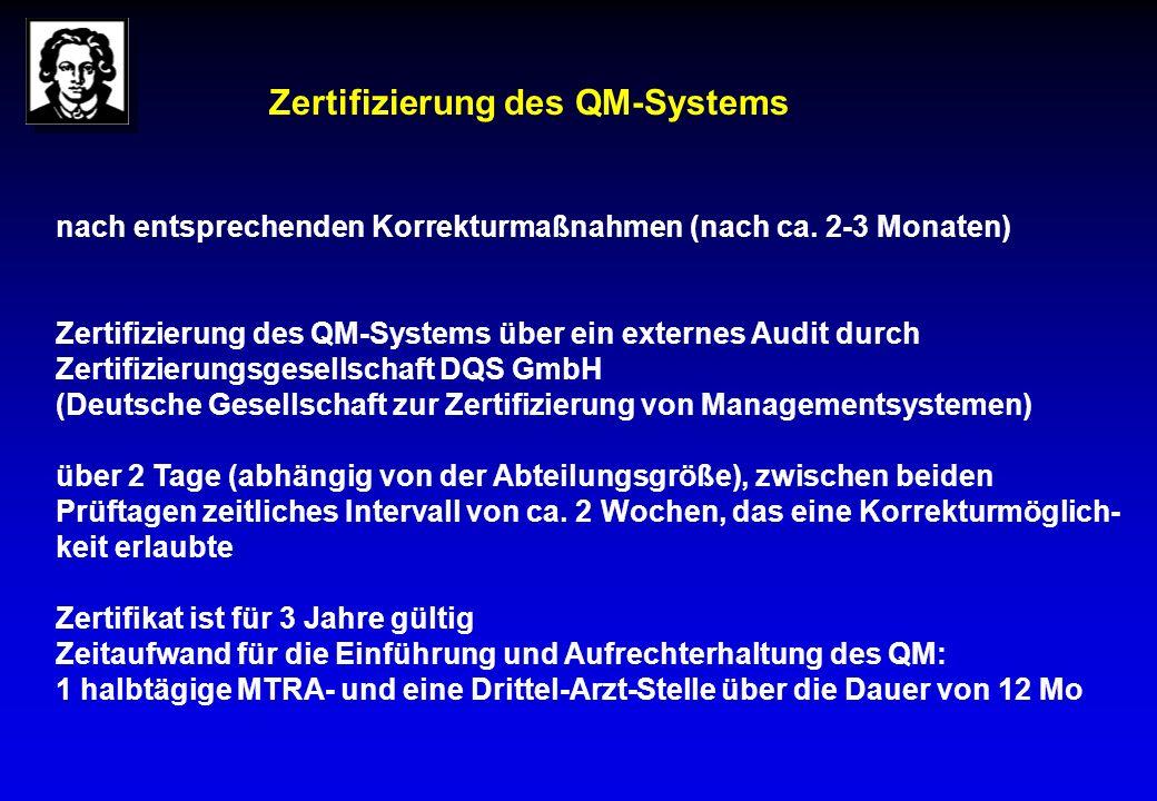 Zertifizierung des QM-Systems