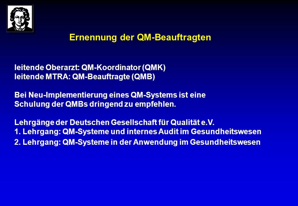 Ernennung der QM-Beauftragten