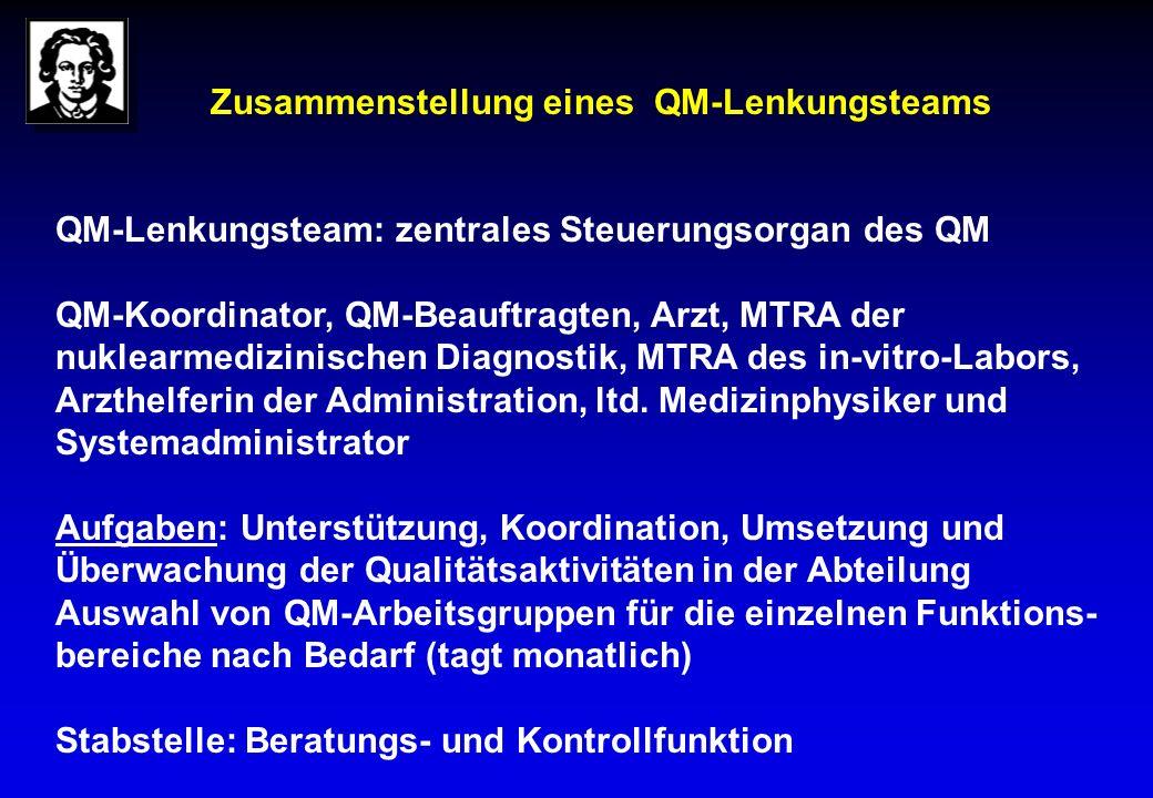 Zusammenstellung eines QM-Lenkungsteams