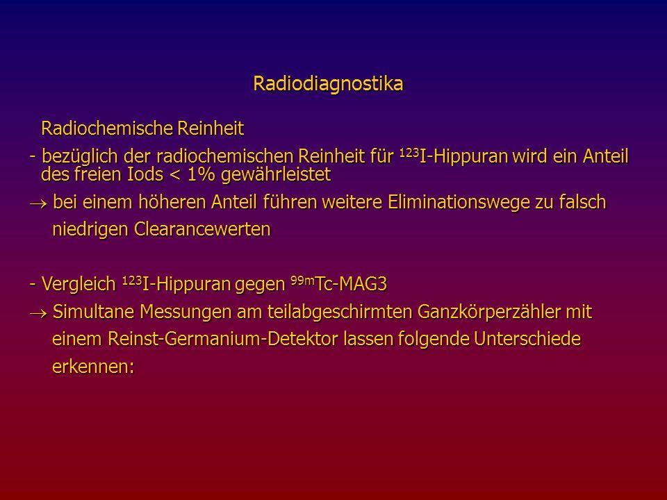 Radiodiagnostika Radiochemische Reinheit