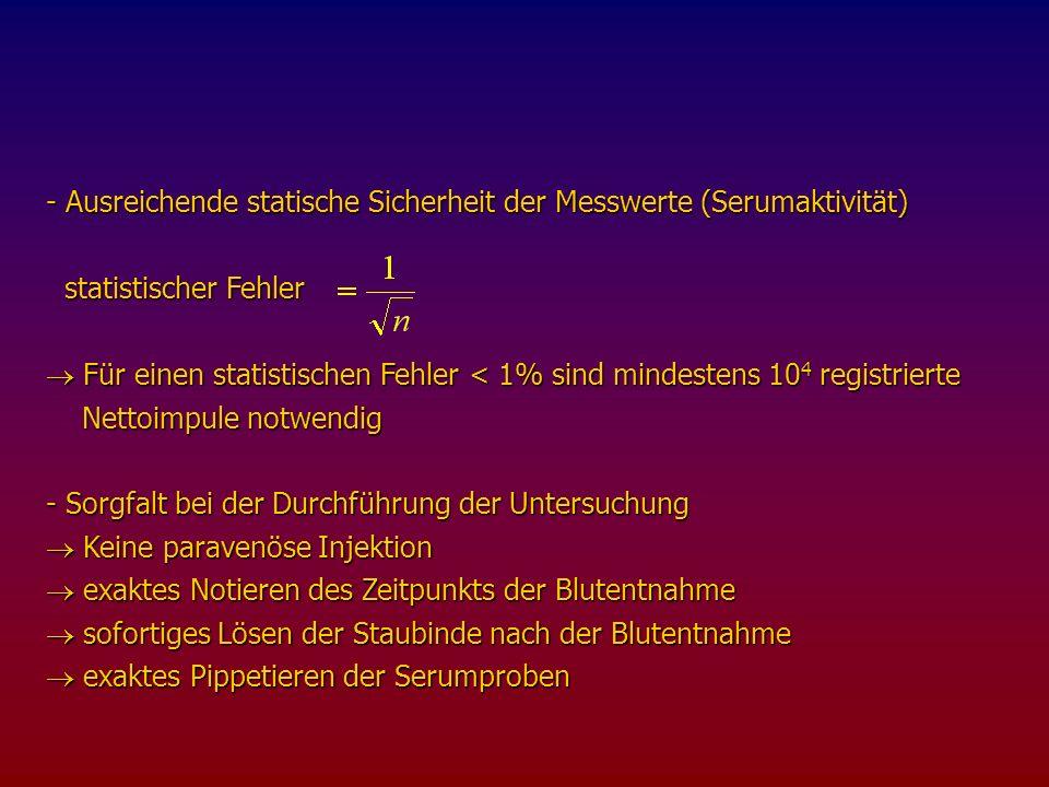 Ausreichende statische Sicherheit der Messwerte (Serumaktivität)
