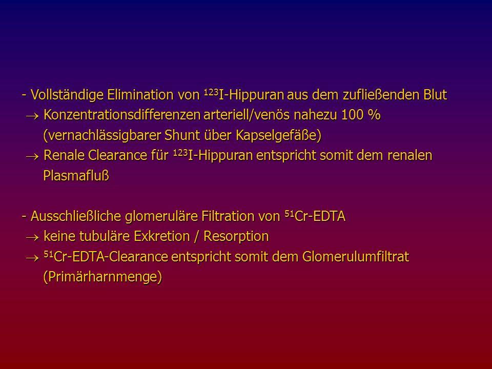 - Vollständige Elimination von 123I-Hippuran aus dem zufließenden Blut