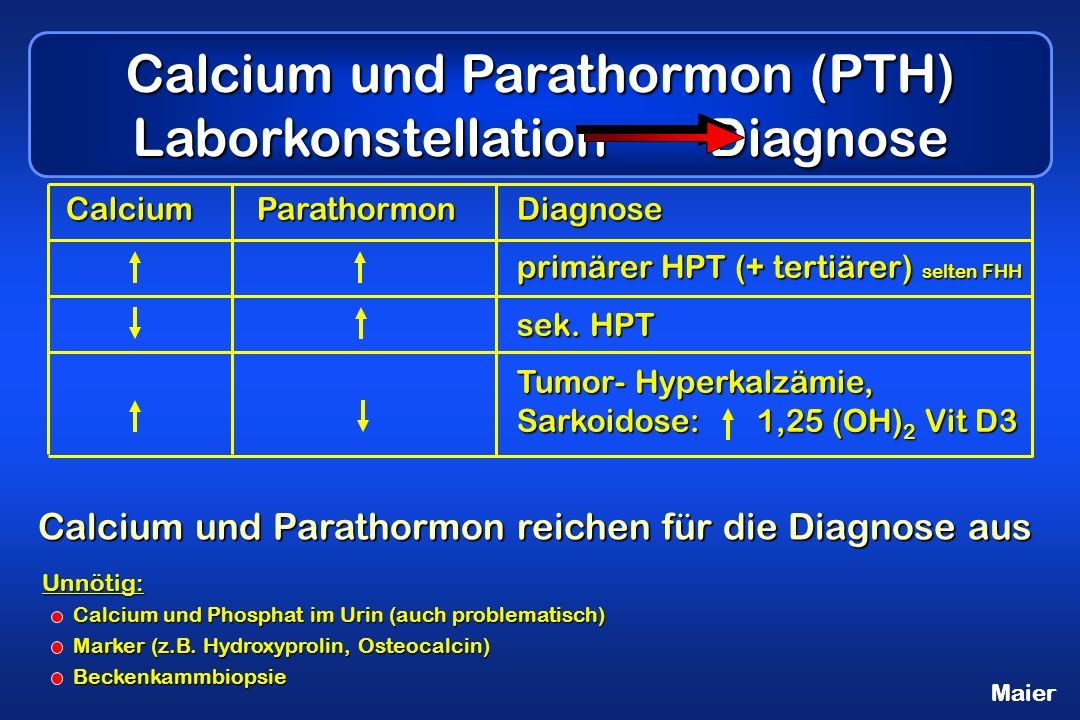 Calcium und Parathormon (PTH) Laborkonstellation Diagnose