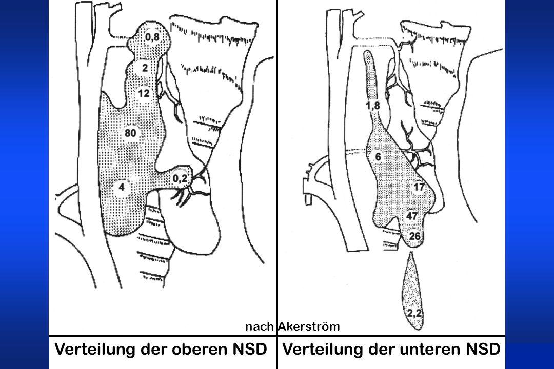 Verteilung der oberen NSD Verteilung der unteren NSD