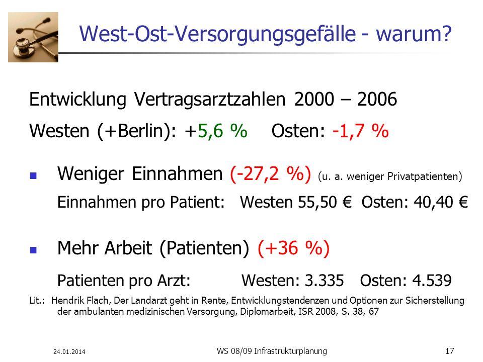 West-Ost-Versorgungsgefälle - warum