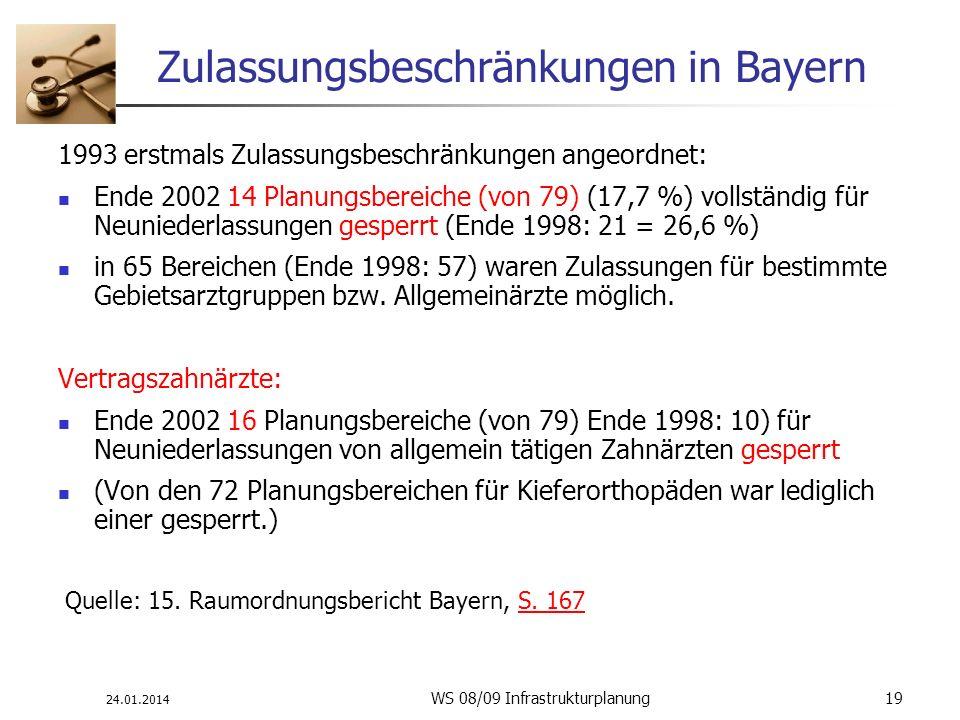 Zulassungsbeschränkungen in Bayern