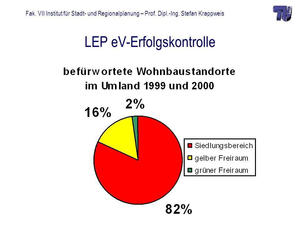 LEP eV-Erfolgskontrolle