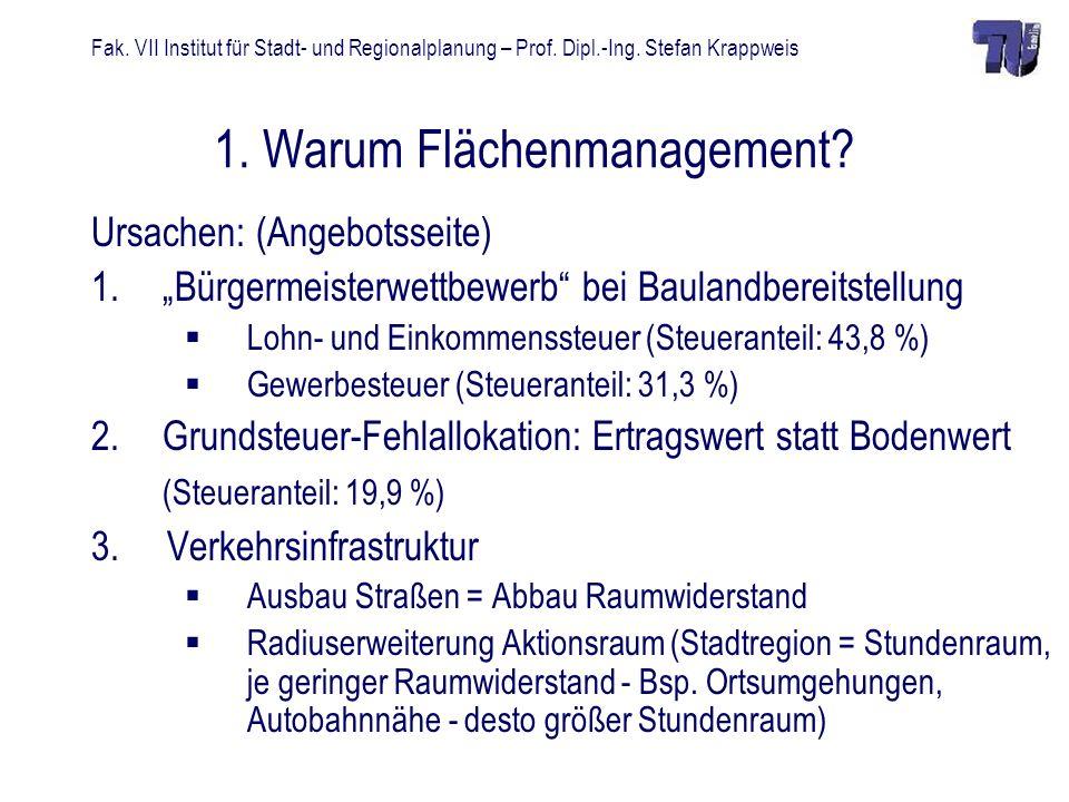 1. Warum Flächenmanagement