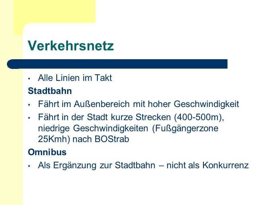 Verkehrsnetz Alle Linien im Takt Stadtbahn