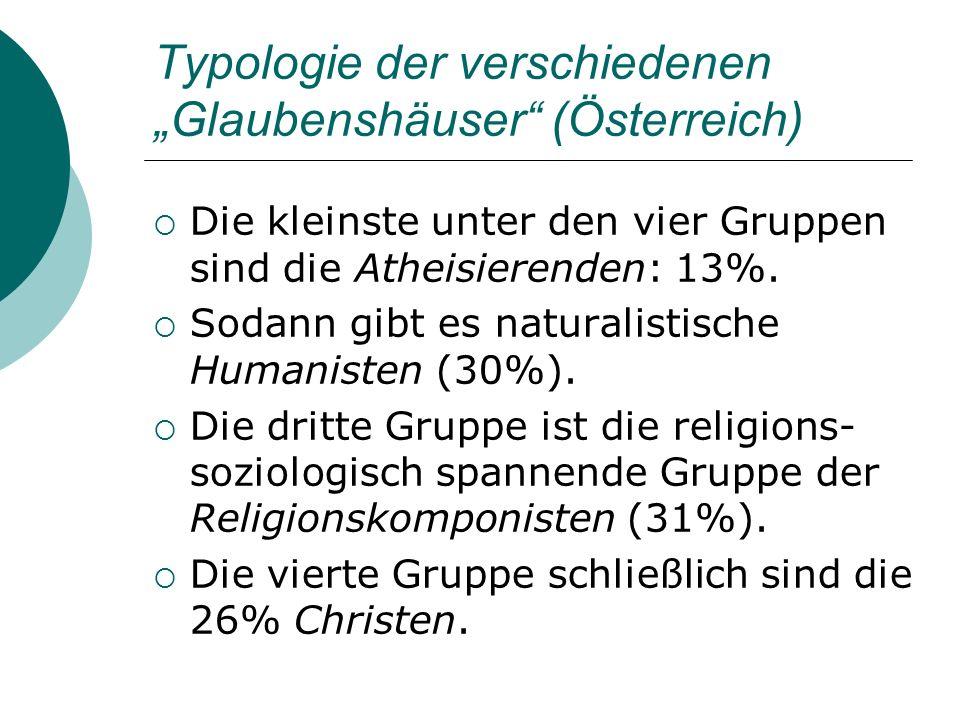 """Typologie der verschiedenen """"Glaubenshäuser (Österreich)"""