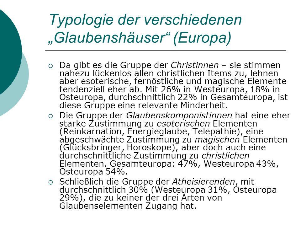 """Typologie der verschiedenen """"Glaubenshäuser (Europa)"""