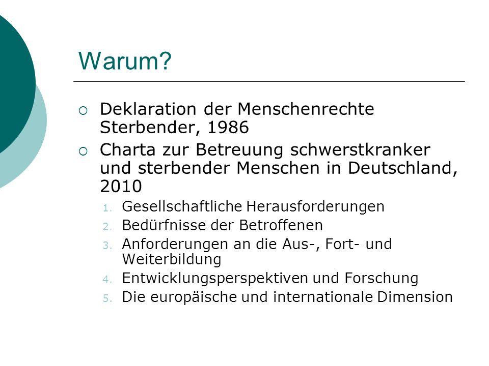 Warum Deklaration der Menschenrechte Sterbender, 1986