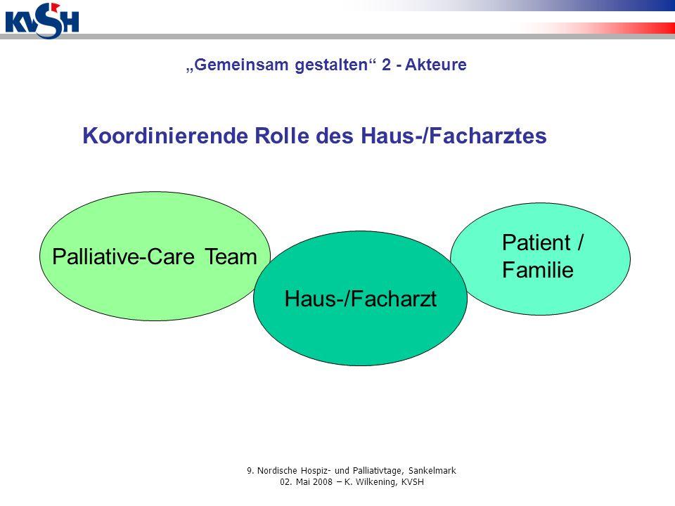 Koordinierende Rolle des Haus-/Facharztes