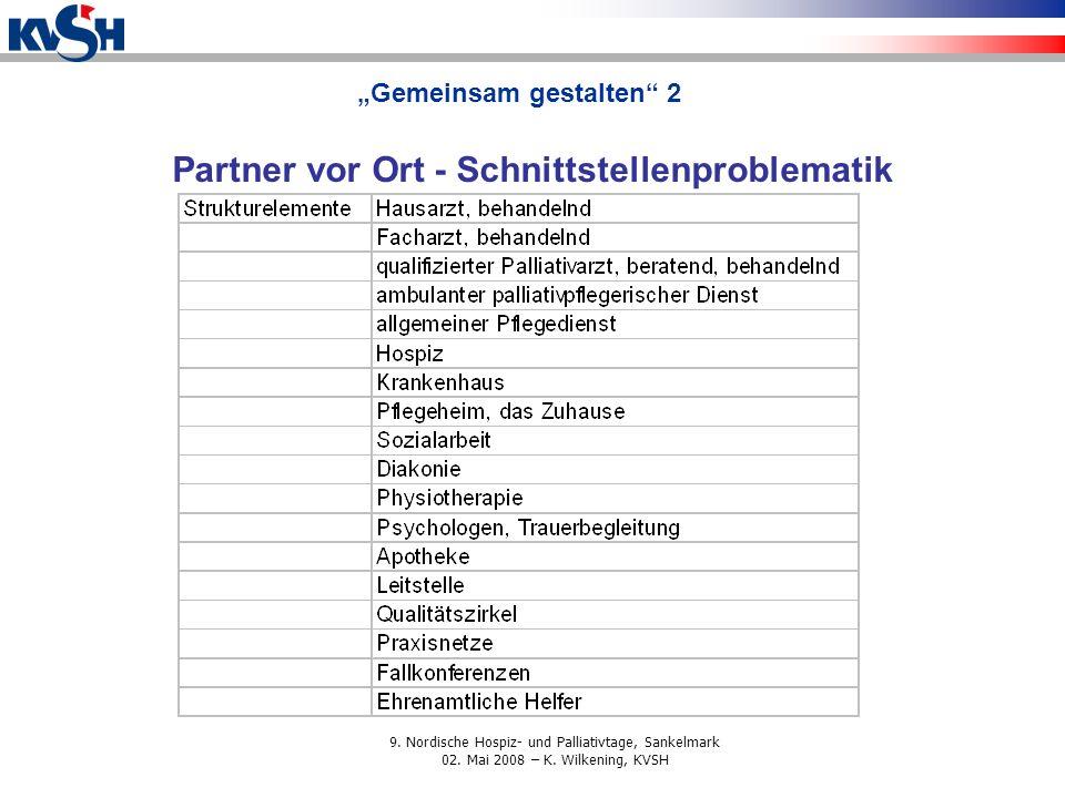 """Gemeinsam gestalten 2 Partner vor Ort - Schnittstellenproblematik"