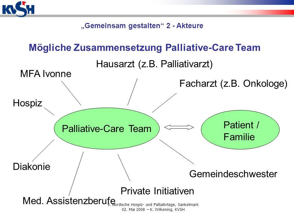 Mögliche Zusammensetzung Palliative-Care Team
