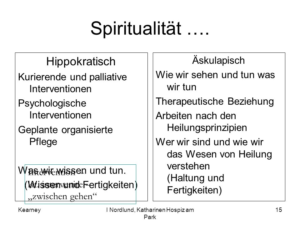 Spiritualität …. Hippokratisch Äskulapisch