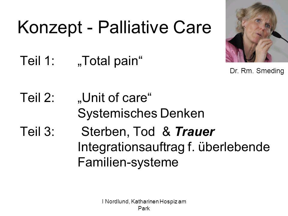 Konzept - Palliative Care