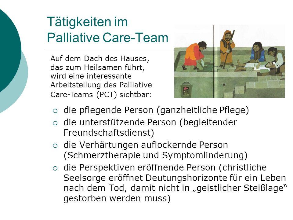 Tätigkeiten im Palliative Care-Team