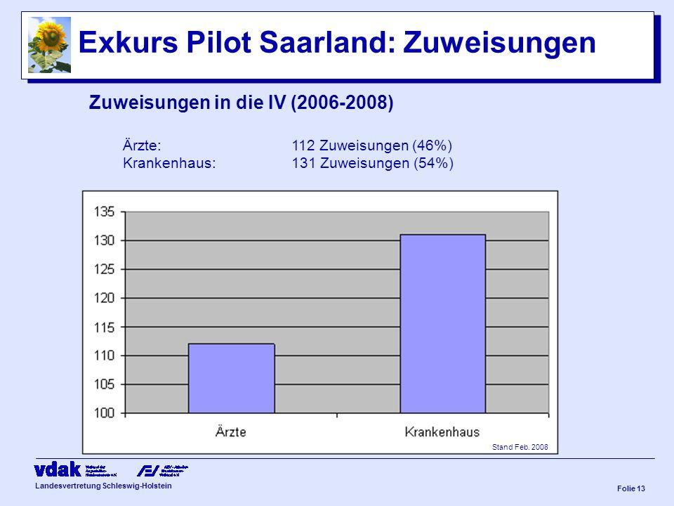 Exkurs Pilot Saarland: Zuweisungen