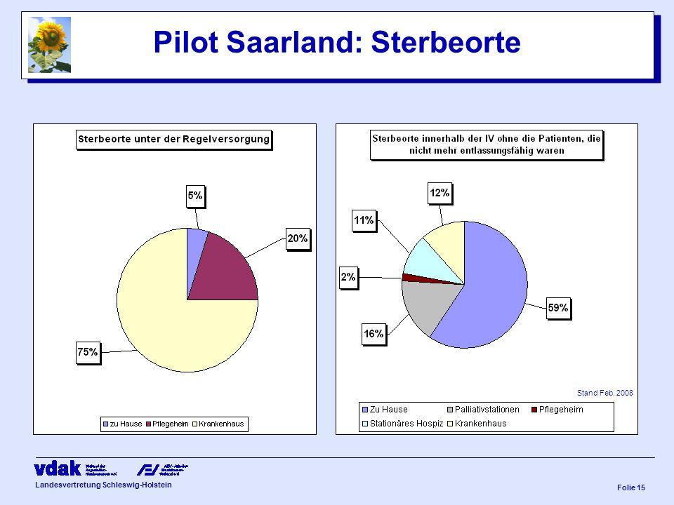 Pilot Saarland: Sterbeorte