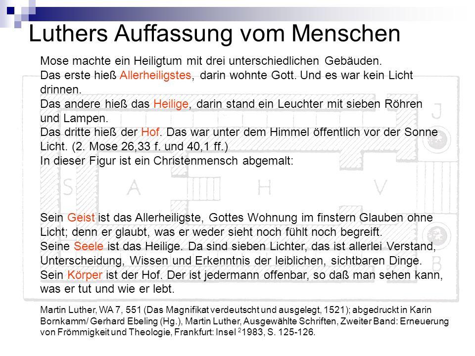 Luthers Auffassung vom Menschen