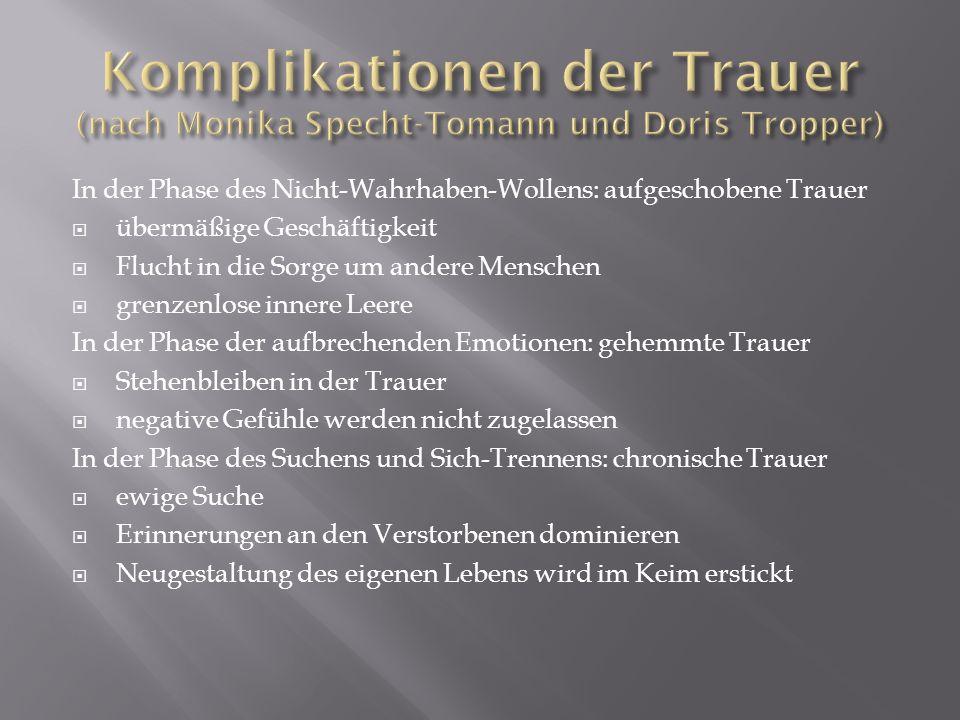 Komplikationen der Trauer (nach Monika Specht-Tomann und Doris Tropper)