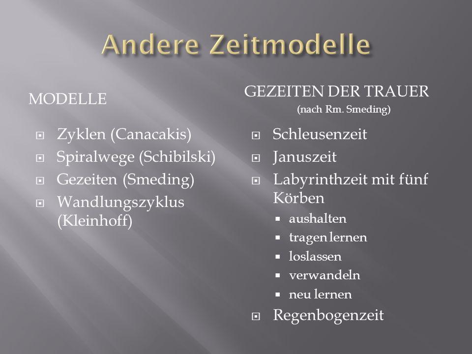Andere Zeitmodelle Modelle Gezeiten der Trauer Zyklen (Canacakis)