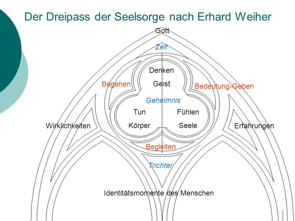 Der Dreipass der Seelsorge nach Erhard Weiher