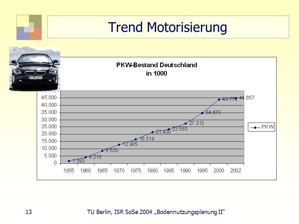 "Trend Motorisierung 13 TU Berlin, ISR SoSe 2004 ""Bodennutzungsplanung II"