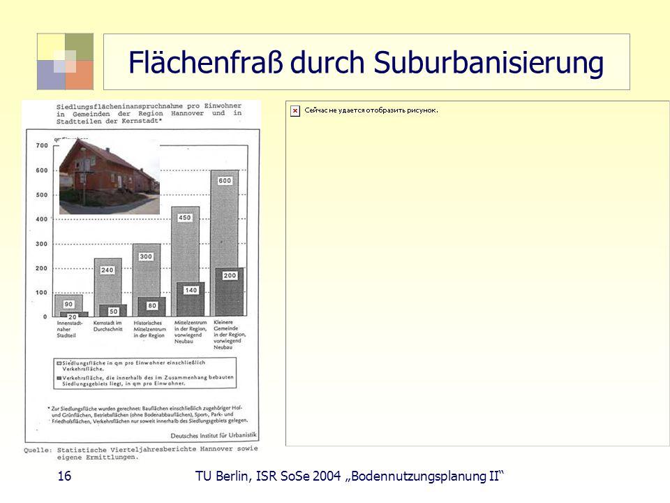 Flächenfraß durch Suburbanisierung