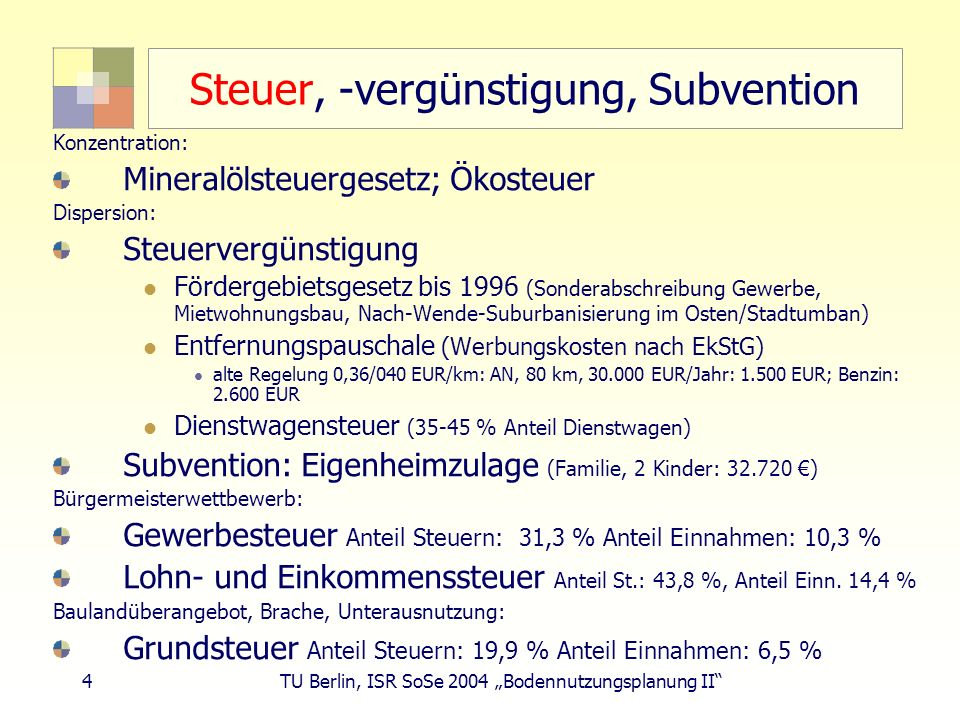 Steuer, -vergünstigung, Subvention