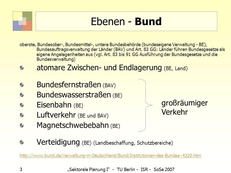 Ebenen - Bund atomare Zwischen- und Endlagerung (BE, Land)