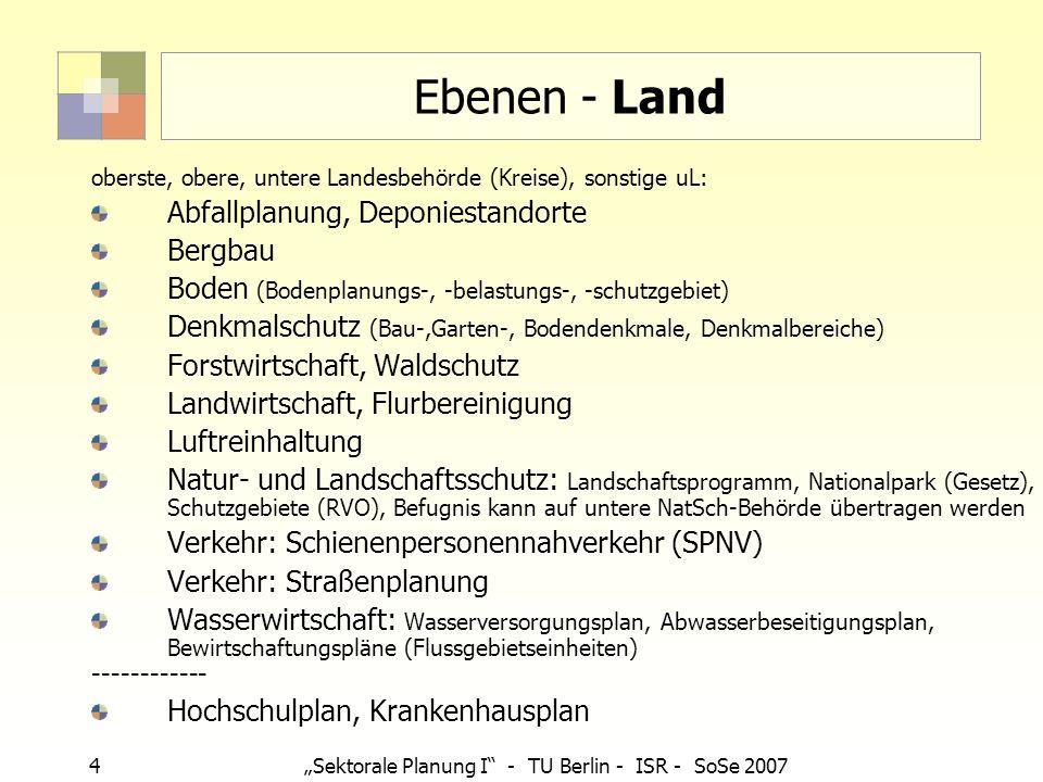 Ebenen - Land Abfallplanung, Deponiestandorte Bergbau